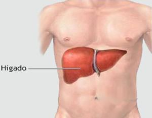 Dolor abdominal lado derecho superior